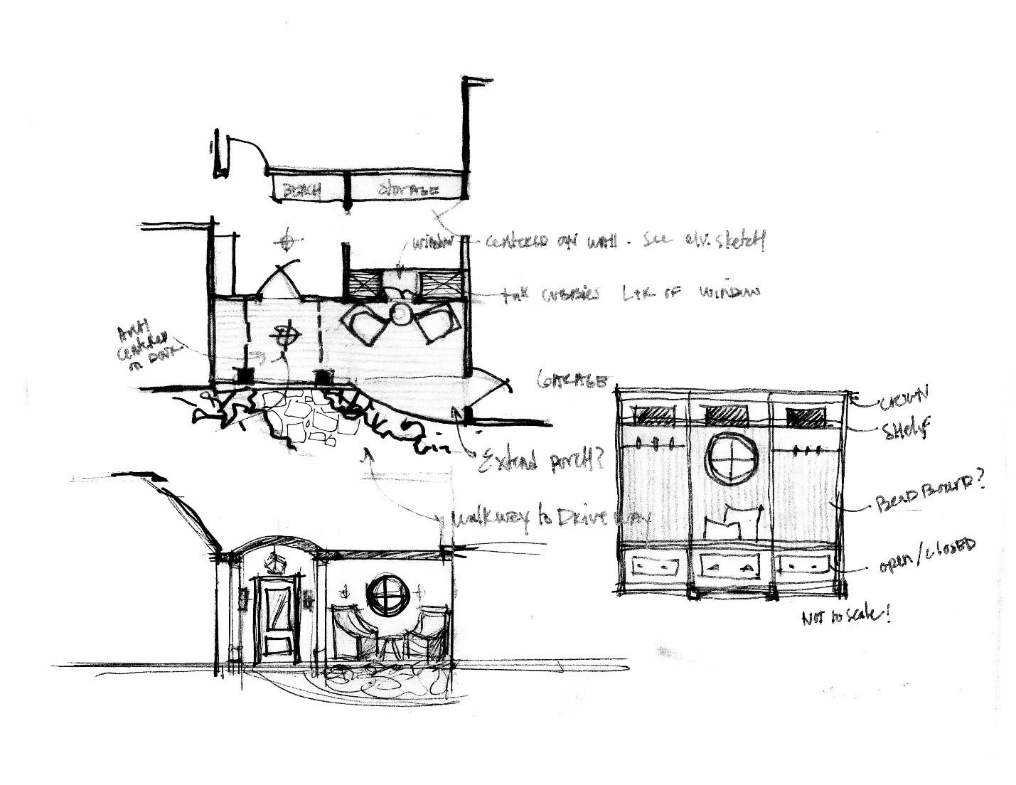 Conceptual sketch