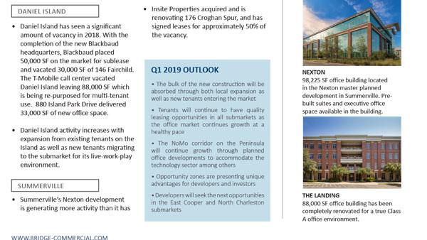 Q4-2018-BC-Charleston-Office-Market-Report-34.jpg