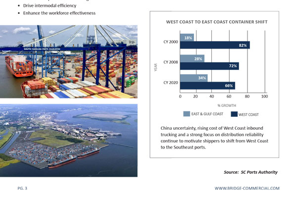Q1-2019-Charleston-Industrial-Market-Report-3.jpg