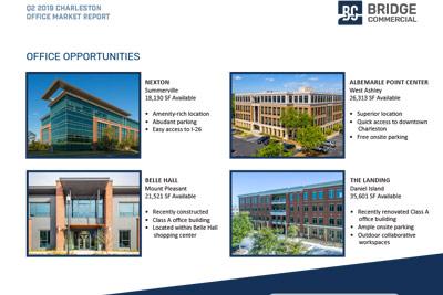 Q2-2019-Charleston-Office-Market-Report_Bridge-Commercial-4.jpg