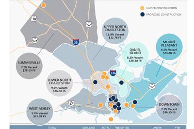 Q2-2019-Charleston-Office-Market-Report_Bridge-Commercial-2.jpg