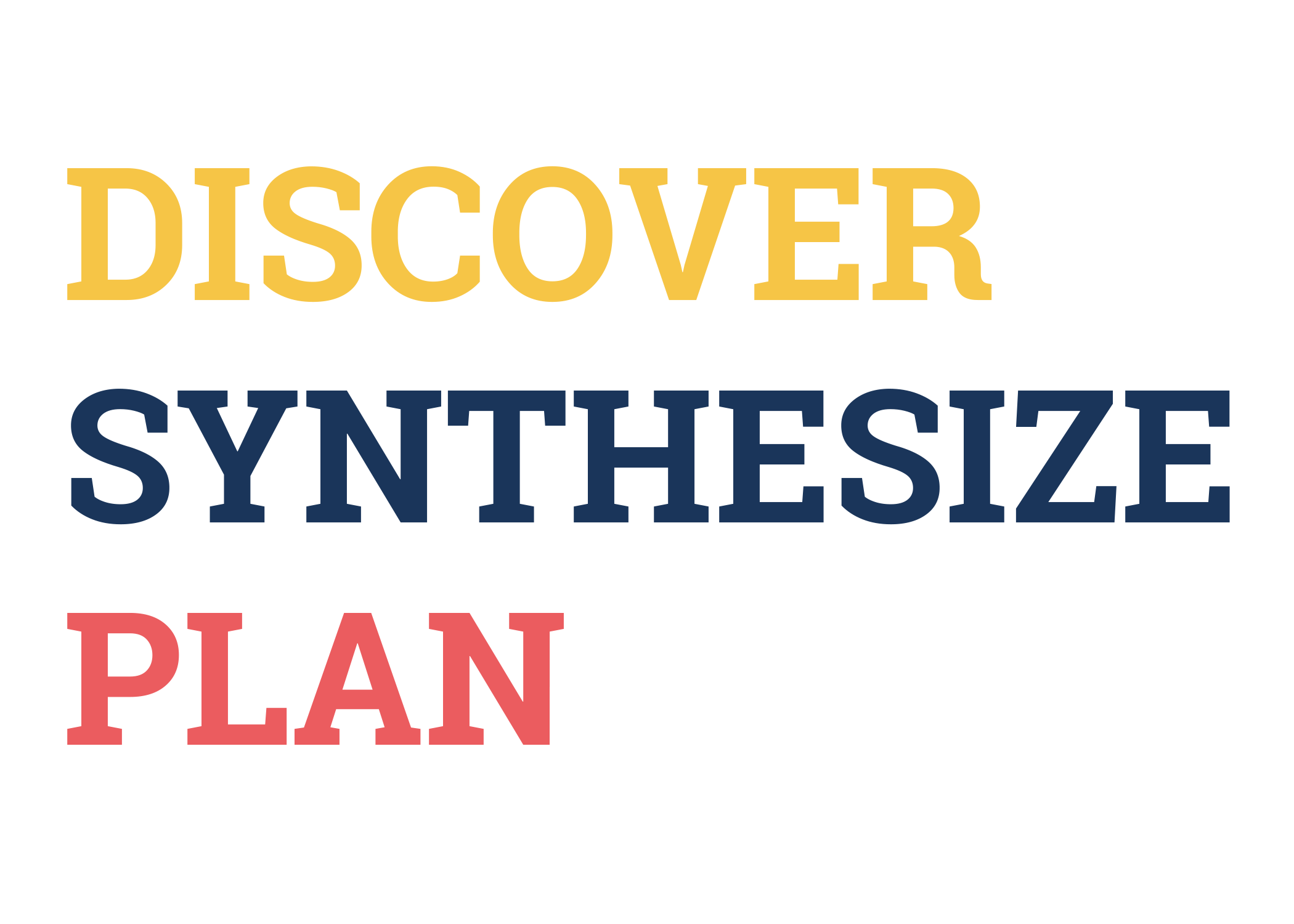 discover synthesize plan.png