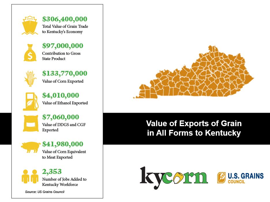 Ky Grain Exports.JPG