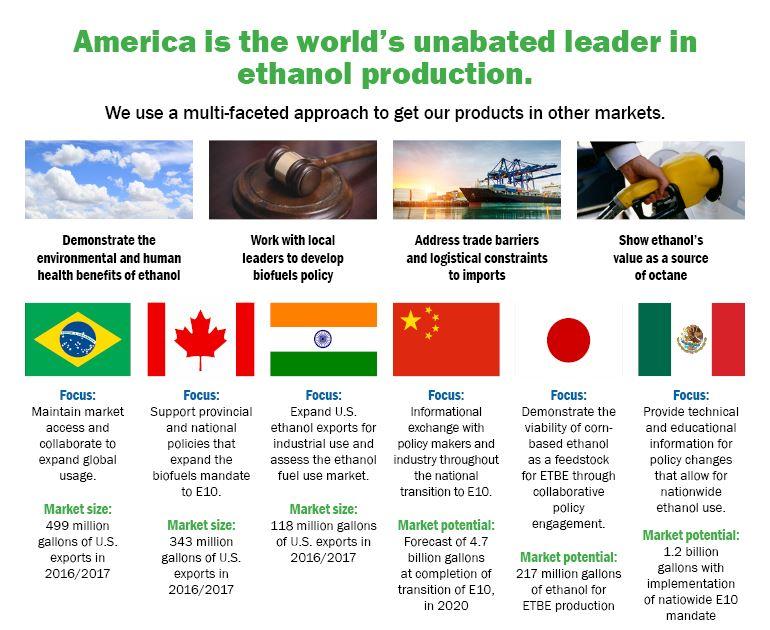 ethanol markets.JPG