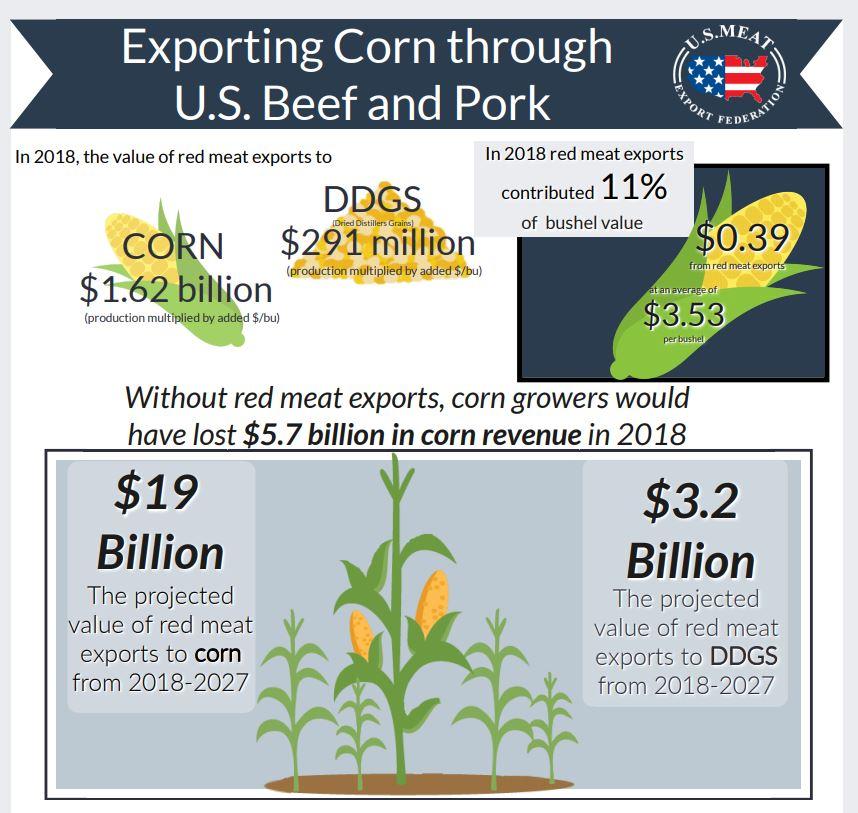 usmef-exports.JPG