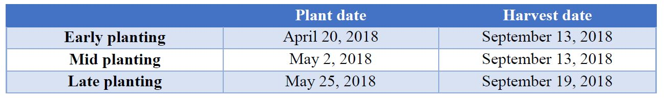 Table 2. Planting and harvest dates for experiment to examine effect of in-furrow fungicides on plant stand, disease severity and yield at the University of Kentucky Research and Education Center in Princeton, KY, 2018.