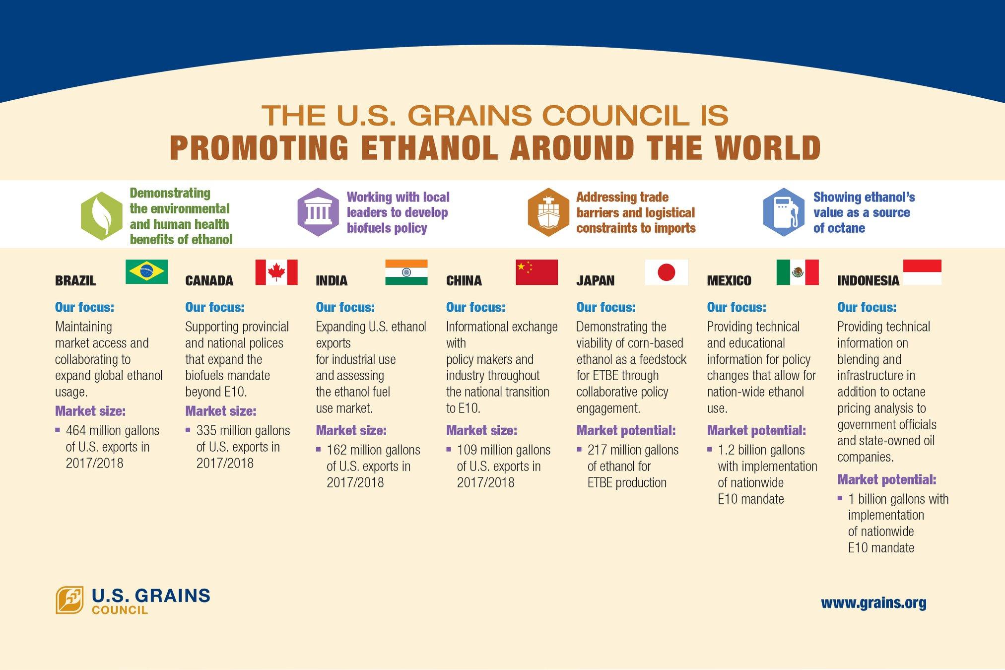 19-ethanolexports2.jpg