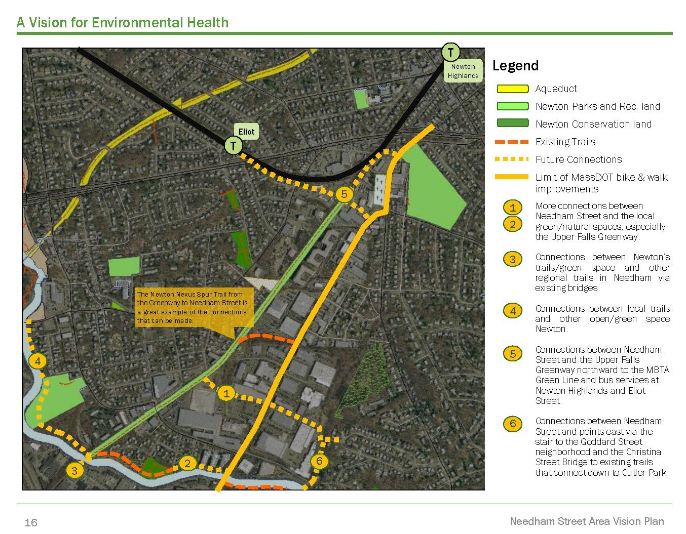 Needham Street Area Vision Plan