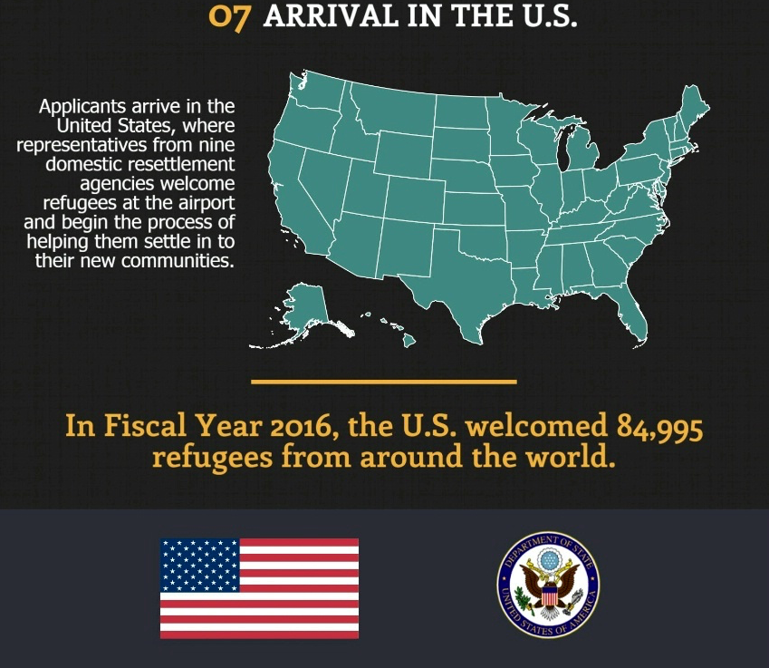 2017_01_21_Transition_adminneutral_Admissions_Infographic_850_1.png