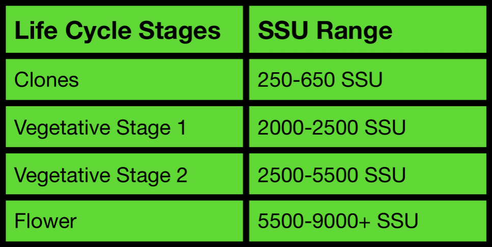 SSU Table 1-4-18.png