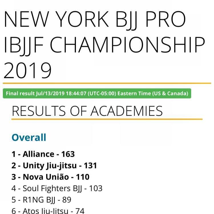 New York Prob IBJJF Championships 2019.jpg