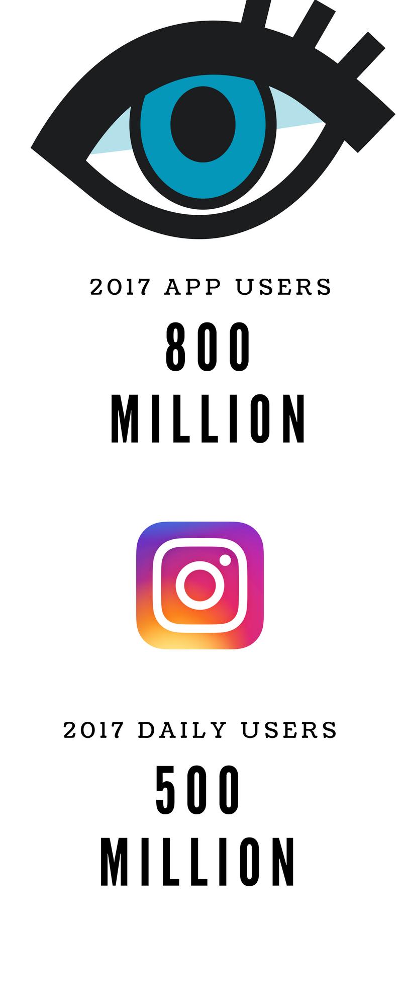 Instagram Users.jpg