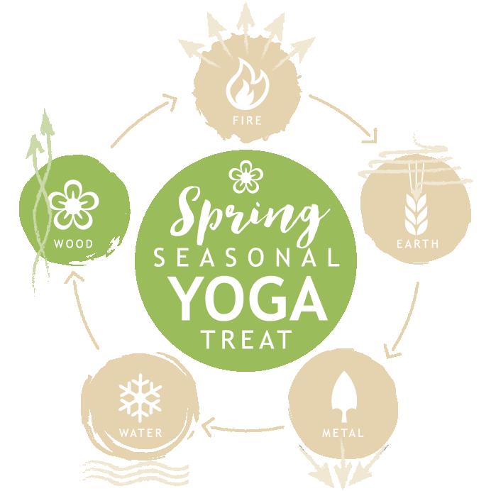 Seasonal Yoga Treats Spring