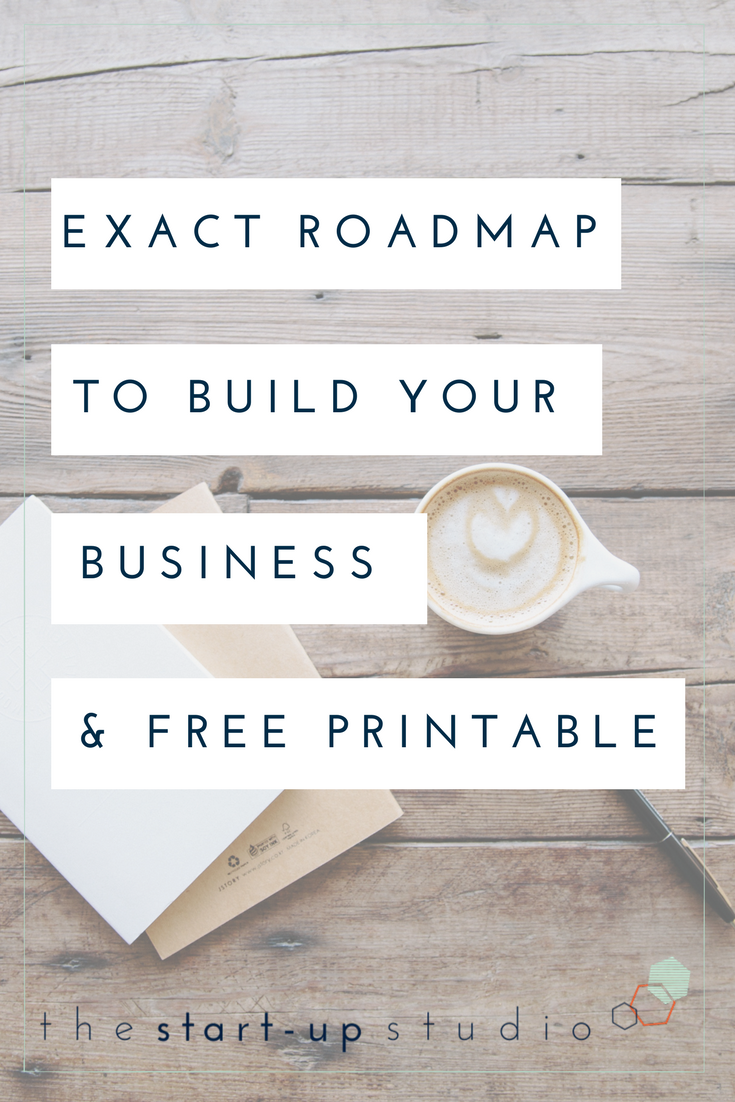 Exact roadmap to build your business.png