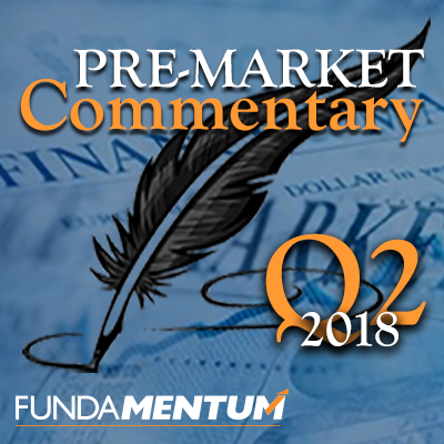 Pre Market Commentary banner 400x400.png
