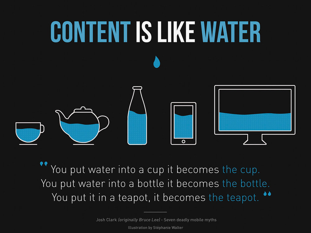 content-is-like-water.jpeg