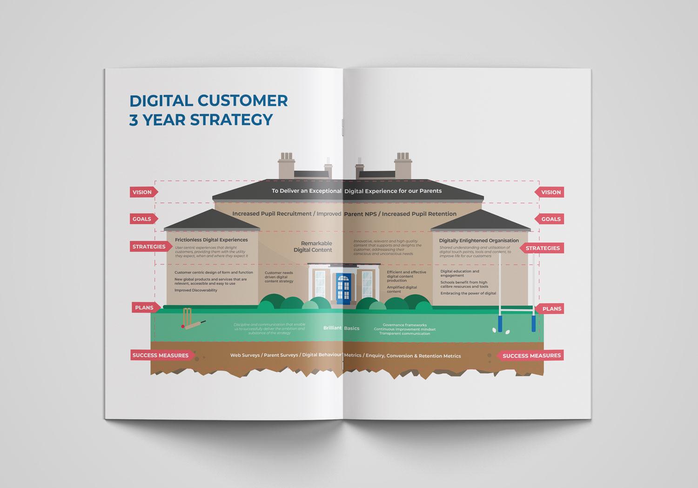 Digital-Strategy-1.jpg