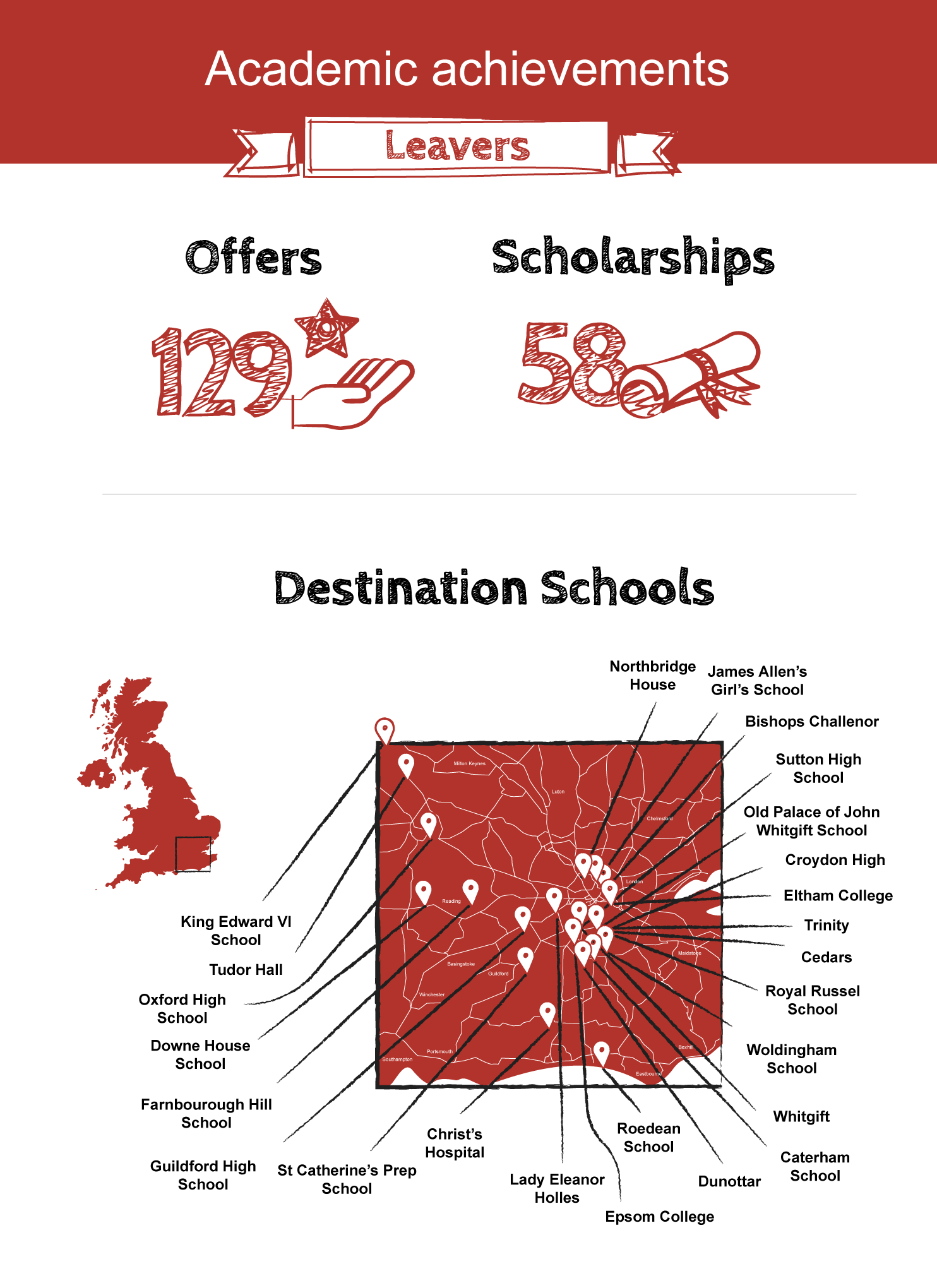 Cumnor-Infographic-Combined.png