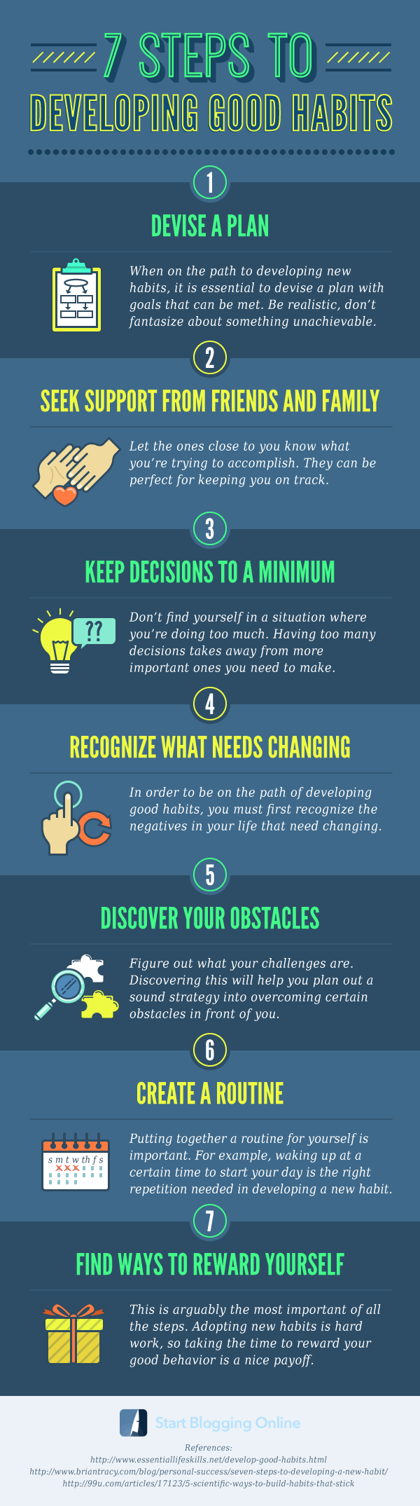7-steps-to-developing-good-habits.png