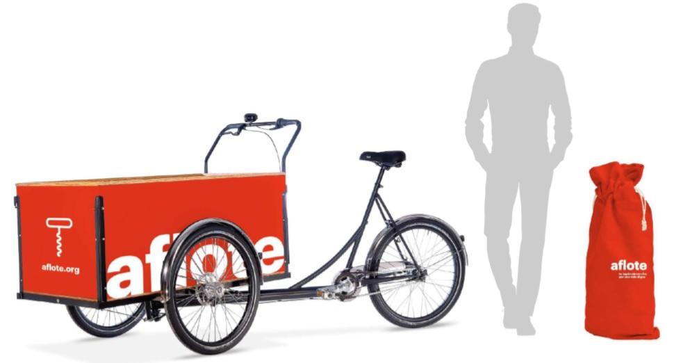 La bicicleta es una gran oportunidad para patrocinos que quieren visibilidad sobre su colaboración creando impacto social a través de la creación de trabajo para acabar con el sinhogarismo.