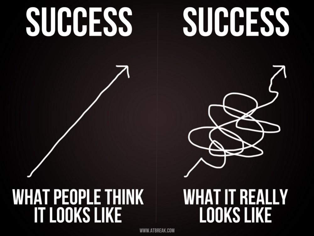 Social Media Marketing - Success - Reality.jpeg