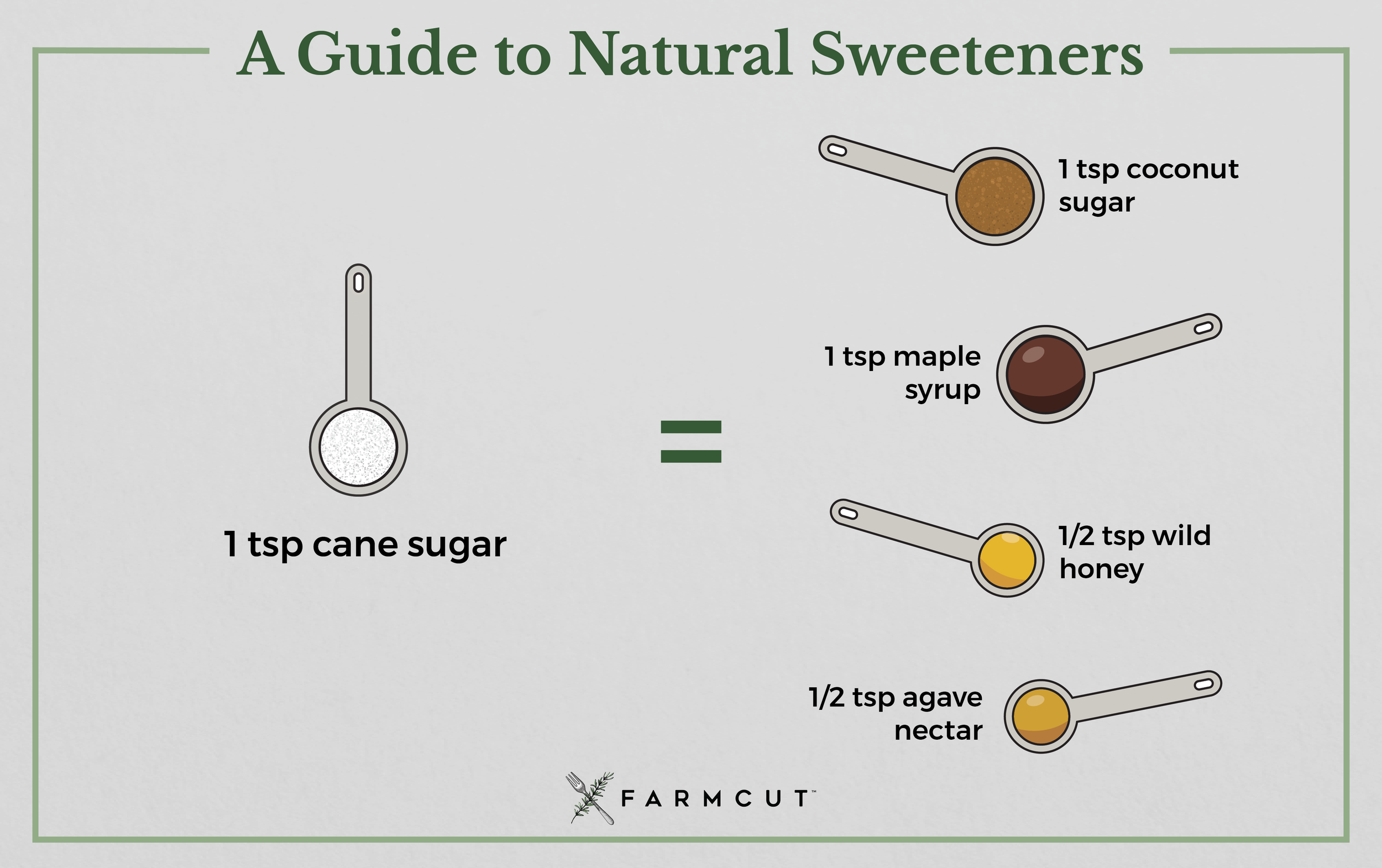 infographic of natural sweeteners. 1tsp of cane sugar equals 1 tsp of coconut sugar, 1 tsp maple syrup, 1/2 tsp wile honey, 1/2 tsp agave nectar.