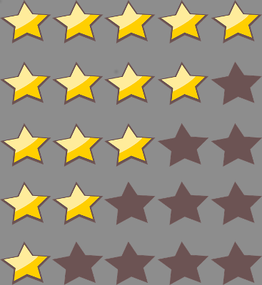 DifficulatyRatingStar640x400.png