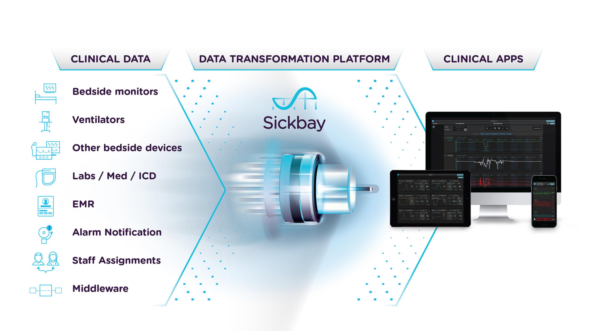 Data-Transformation-Platform - white version.jpg