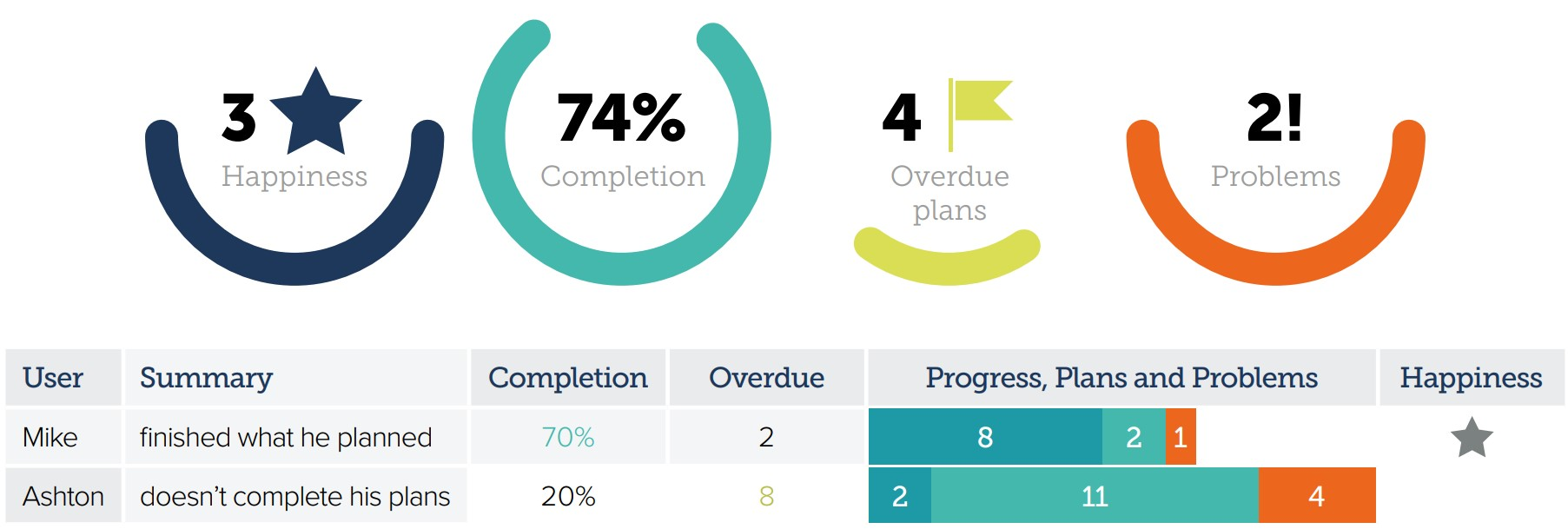 KPI Benchmark.jpg
