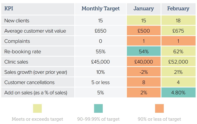 KPI Targets.jpg