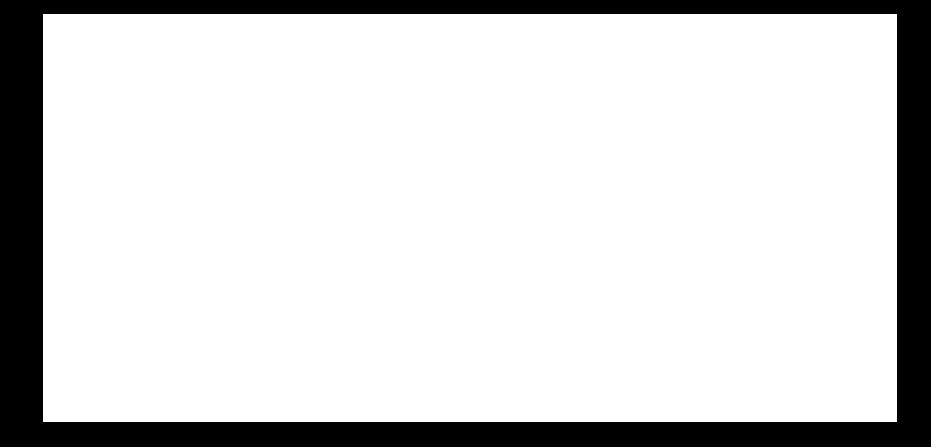 WHITE Evolution logo.png