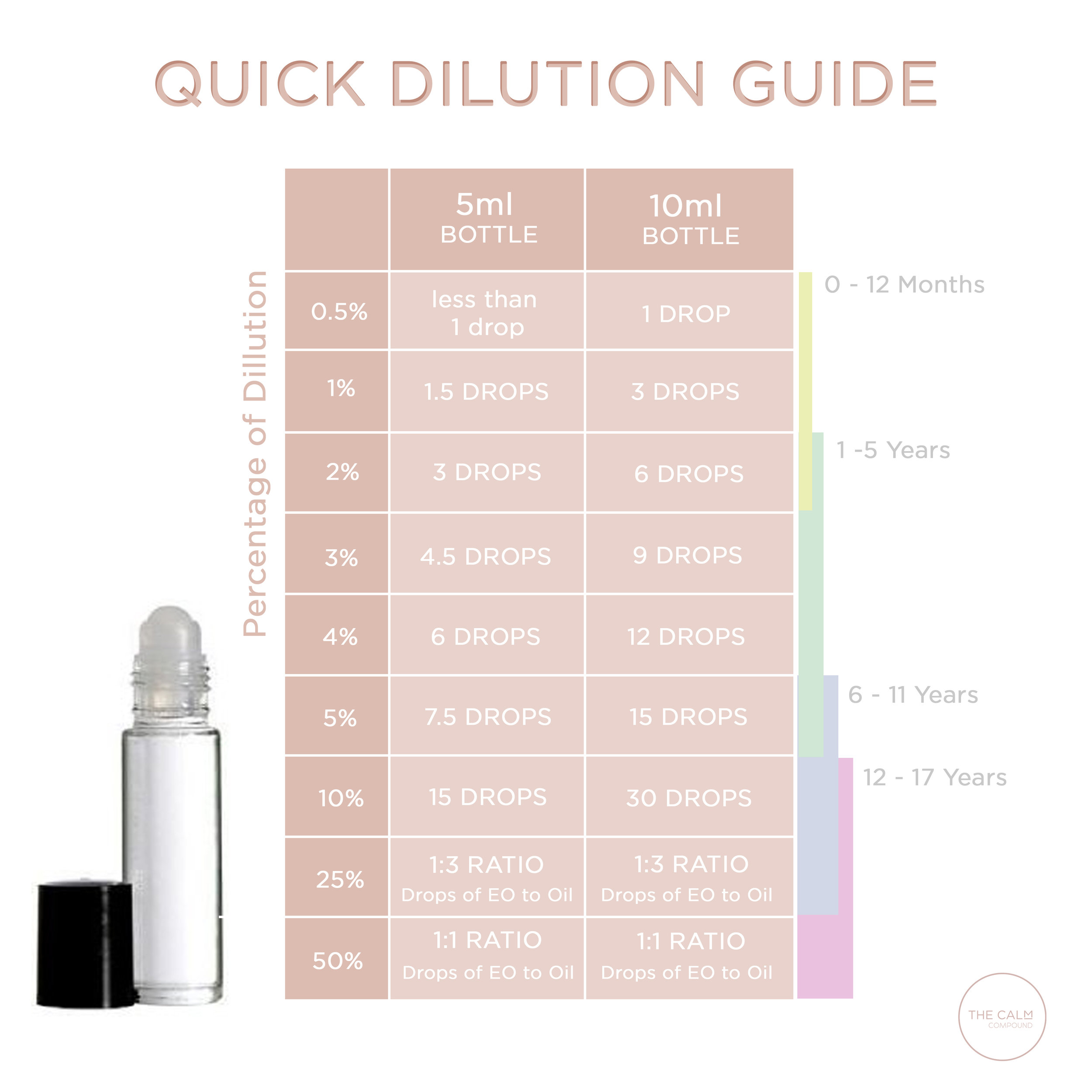 Quick Dilution Guide.jpg