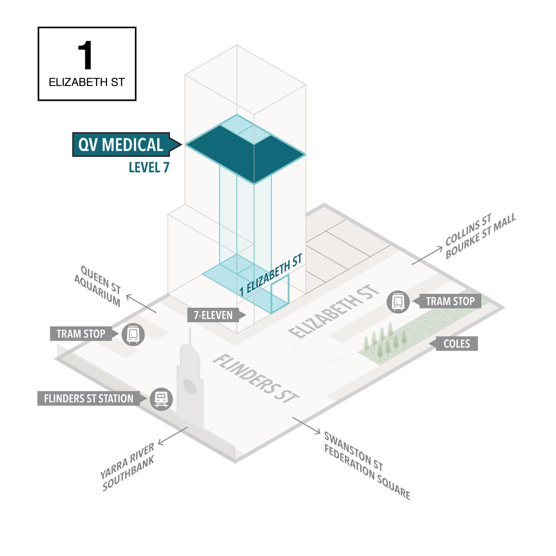 QV Medical Elizabeth St Location Map