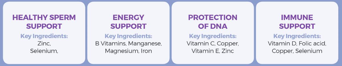 Key benefits graphic- men.PNG