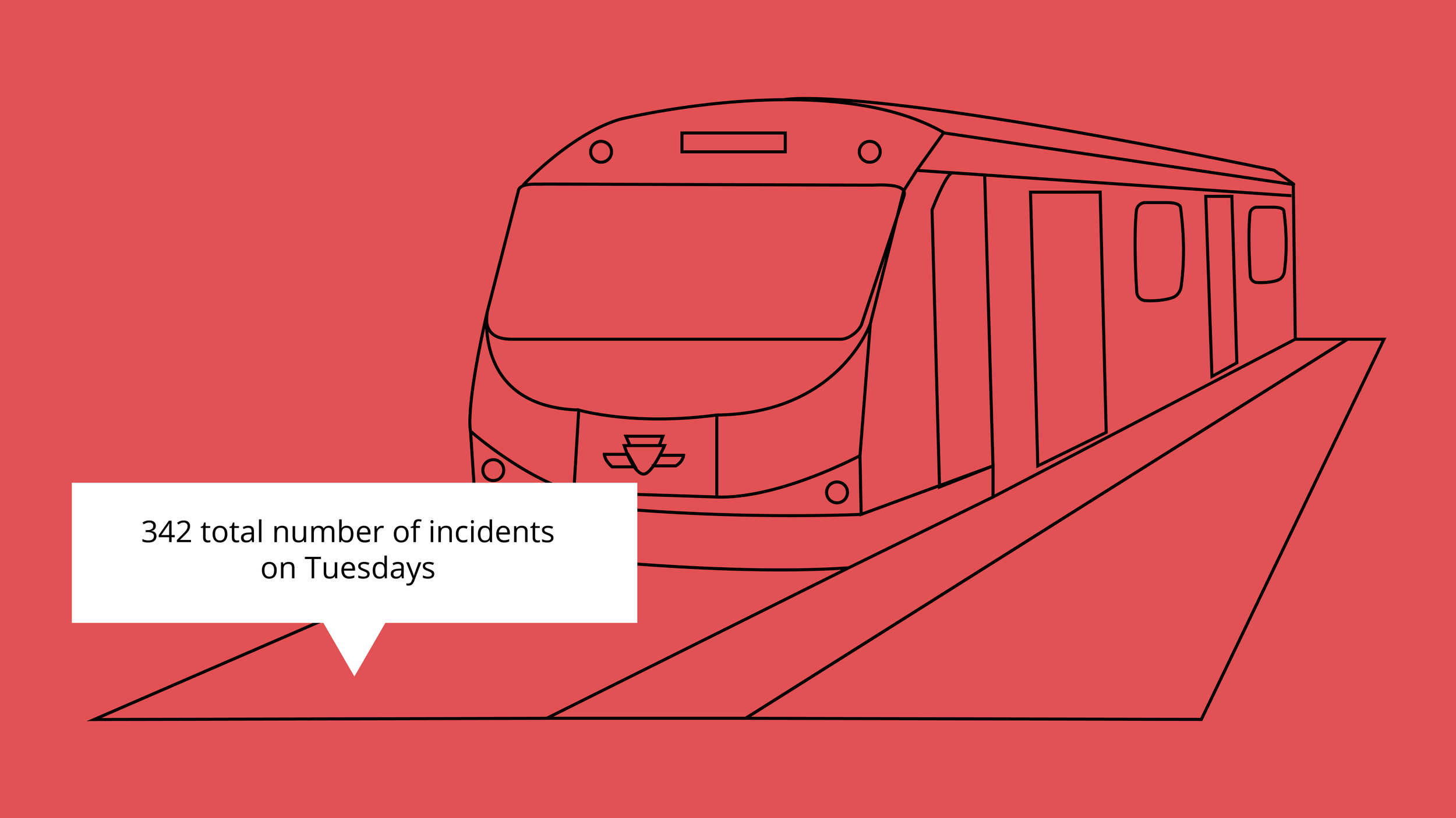 TTC Subway Delays - Informing subway users what the delays are typically caused byWebsite, Data Visualization and Web Design