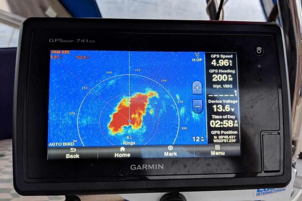 En el radar: un squall que no pudimos evitar