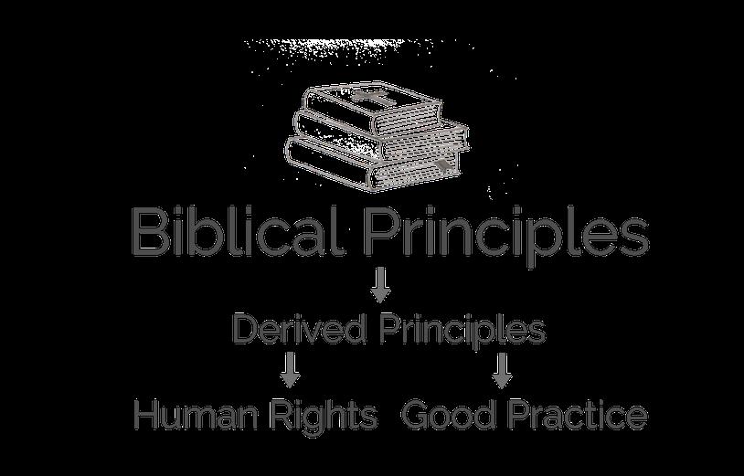 Biblical Principles .png