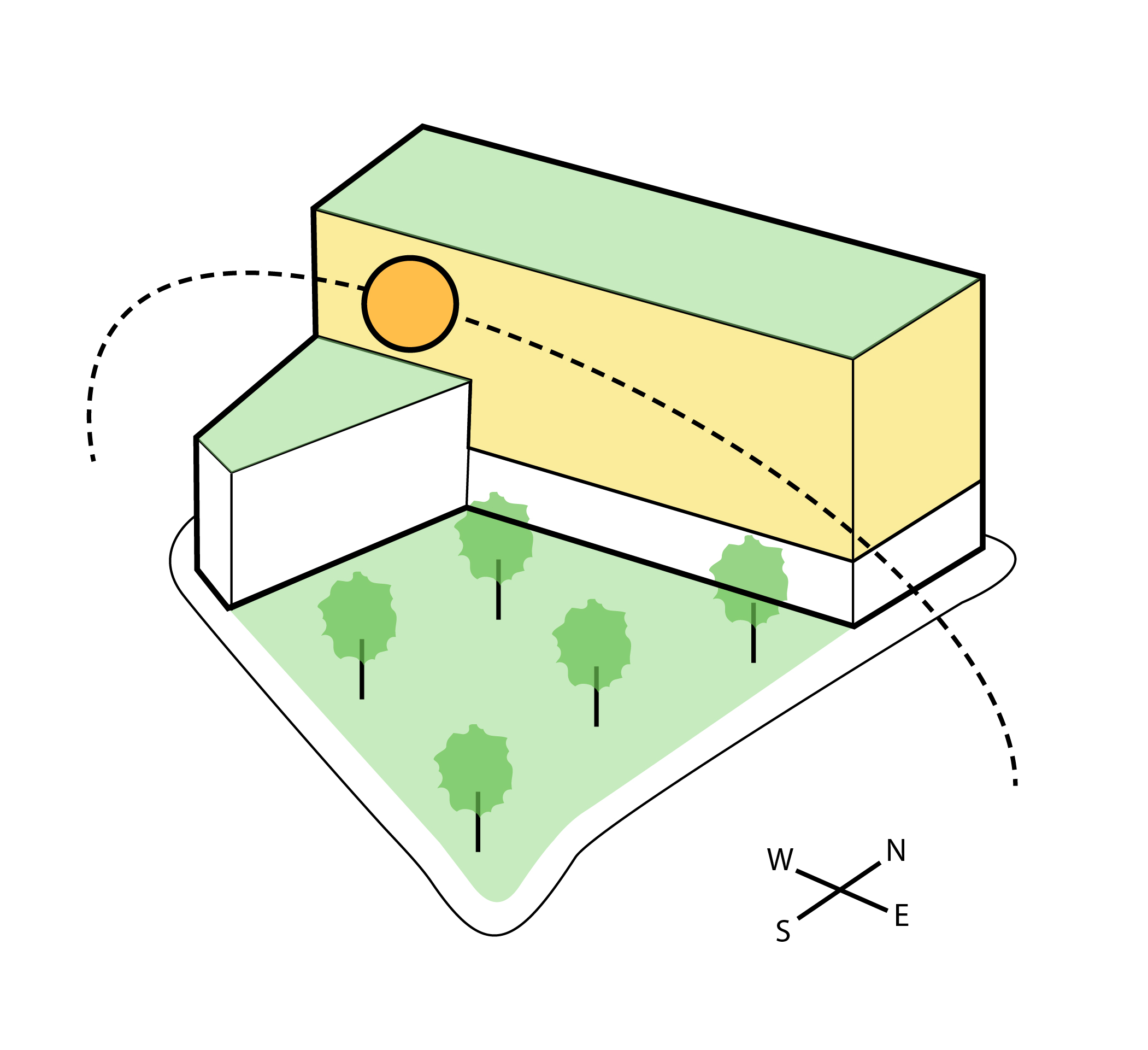 - Solar optimized facade along the south and east exposure. Green roofs lower thermal mass of the building as well as provide outdoor amenity spaces.
