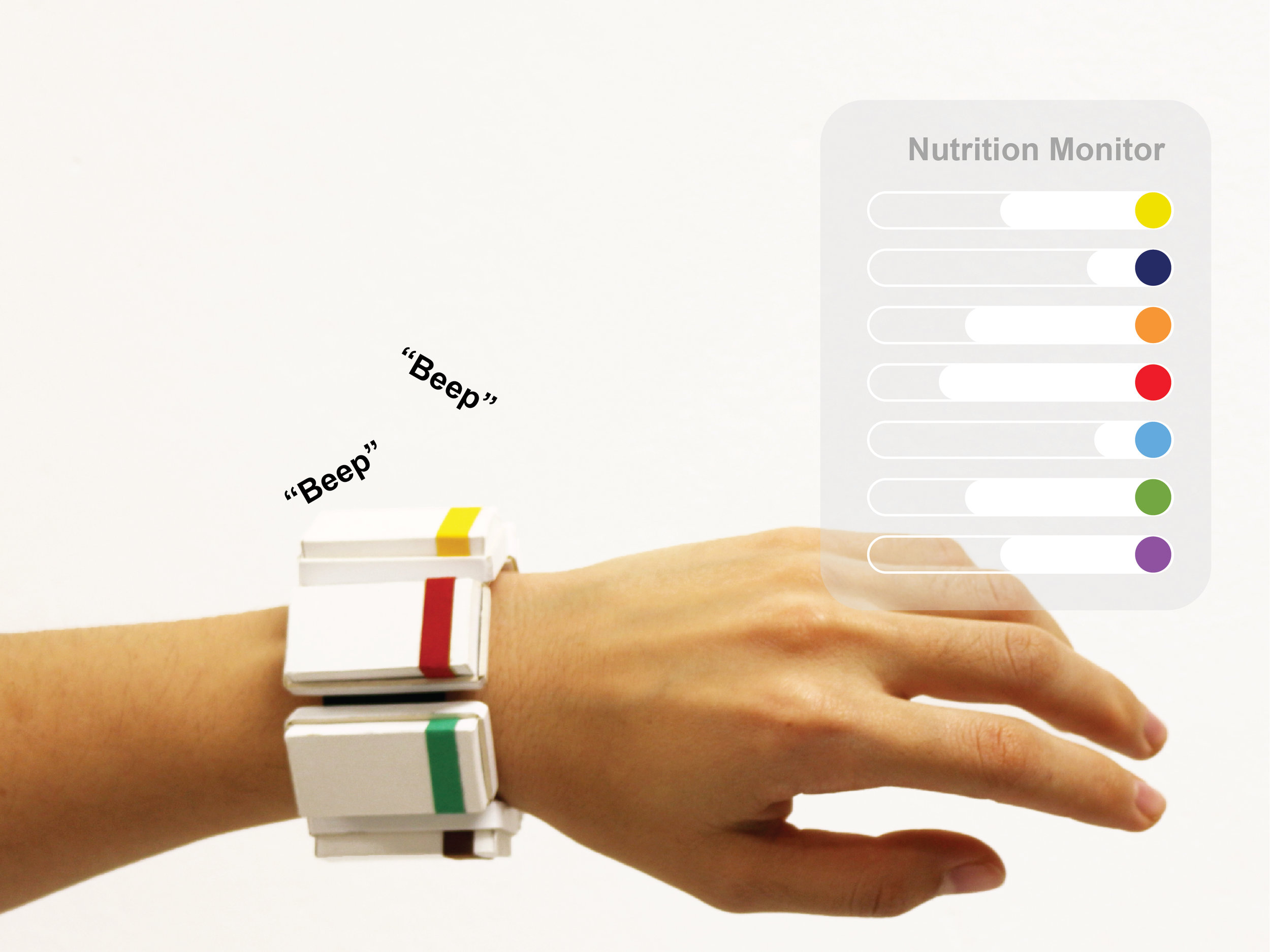 2 Detects insufficient nutrients in the body -