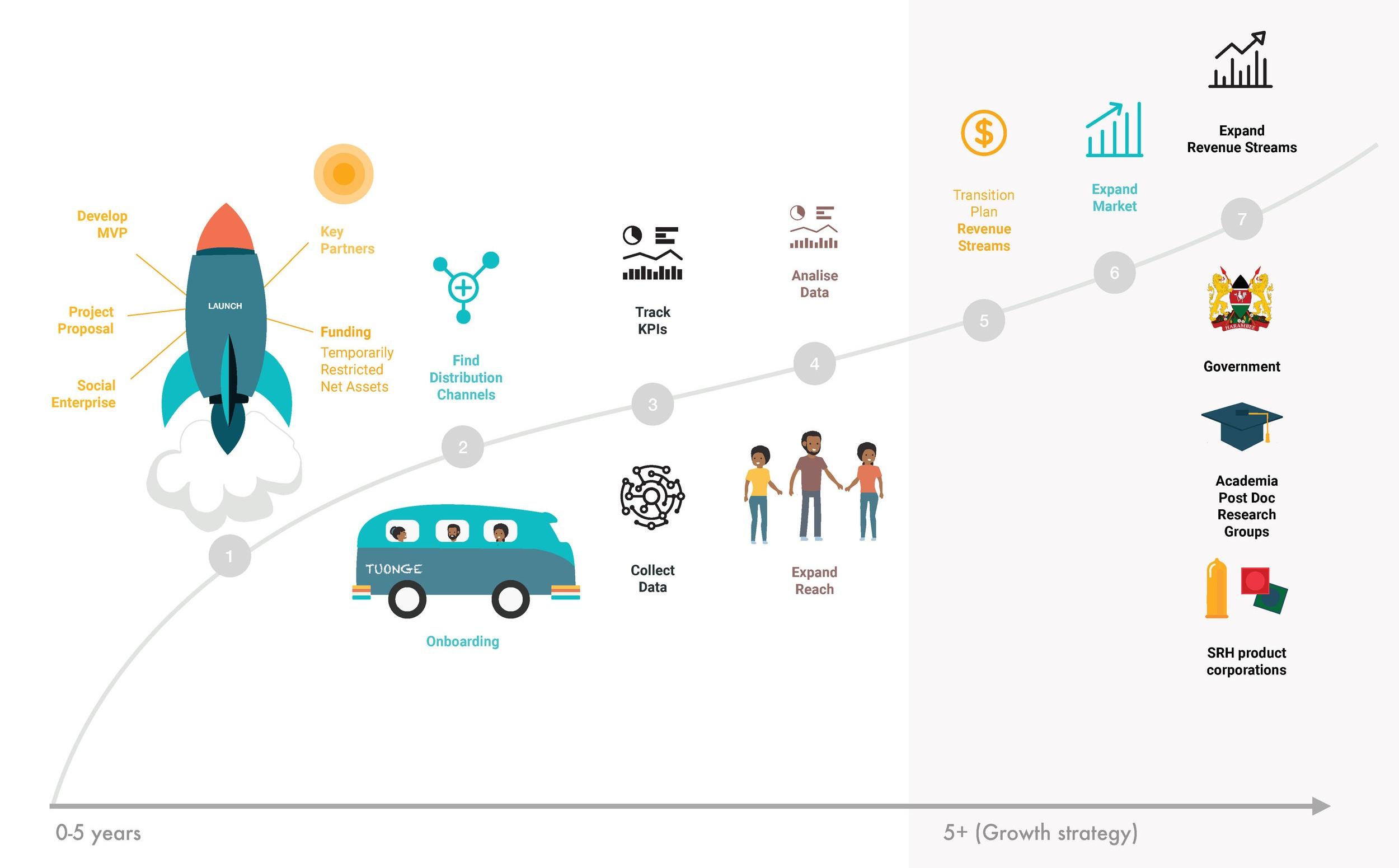 BusinessImplementationPlan.jpg