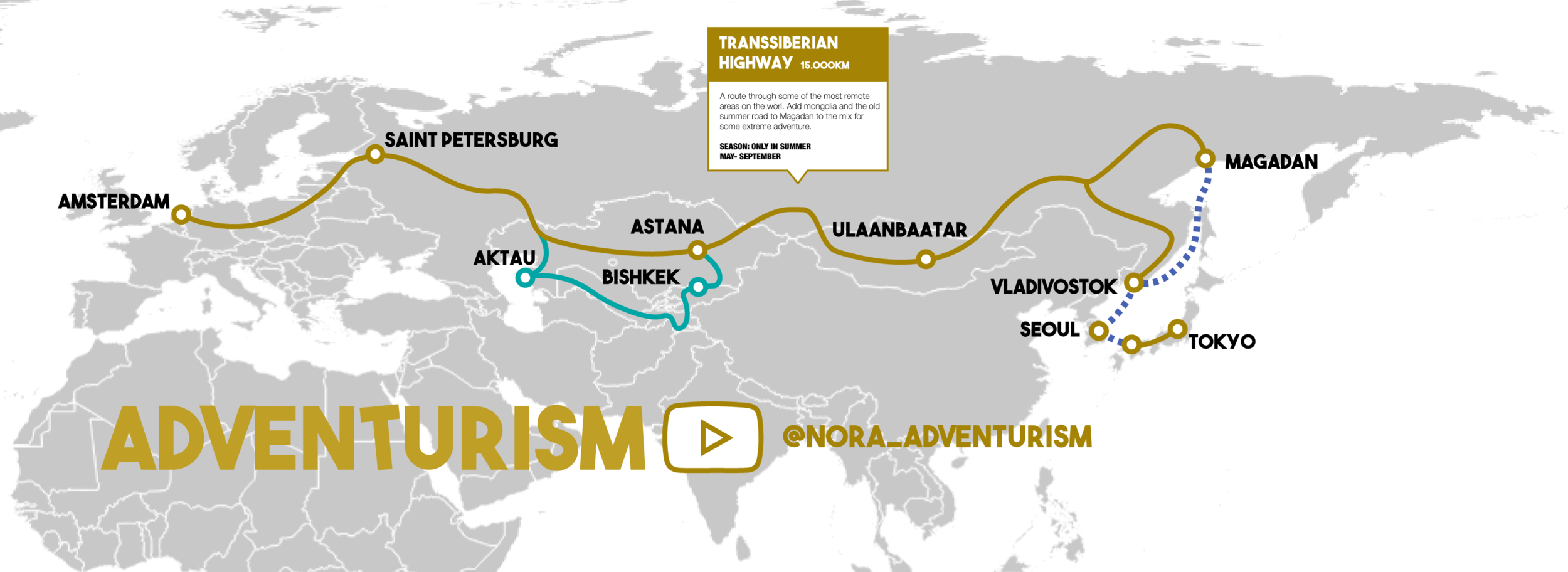 The route that follows the Trans-Siberian express.