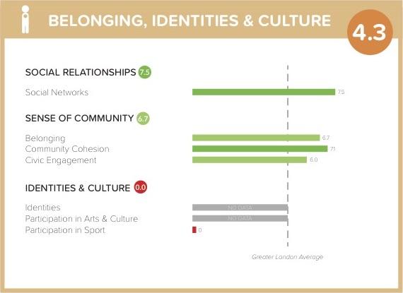 Canning Town - Belonging, Identities & Culture .jpg