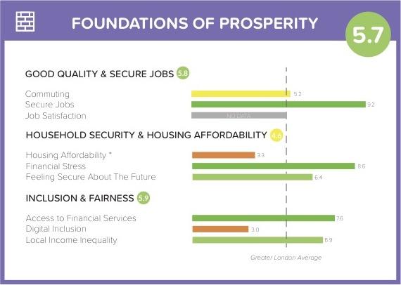 Heath - foundations of prosperity .jpg
