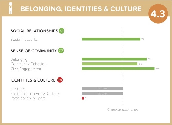 Heath - Belonging, Identities & Cultures .jpg
