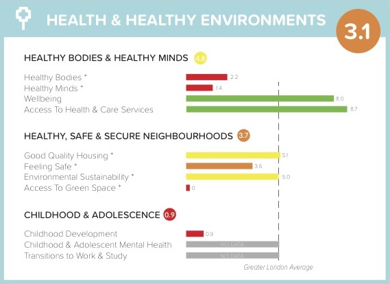 Heath - Health & Healthy Environments .jpg