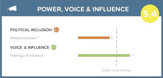 Heath - Power, Voice & Influence .jpg