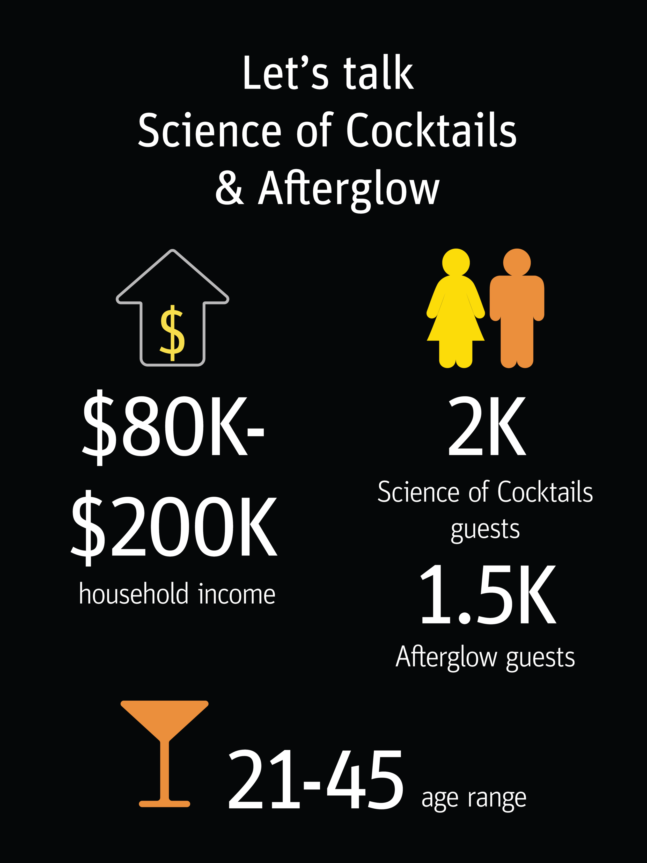 science of cocktails and afterglow-01.png