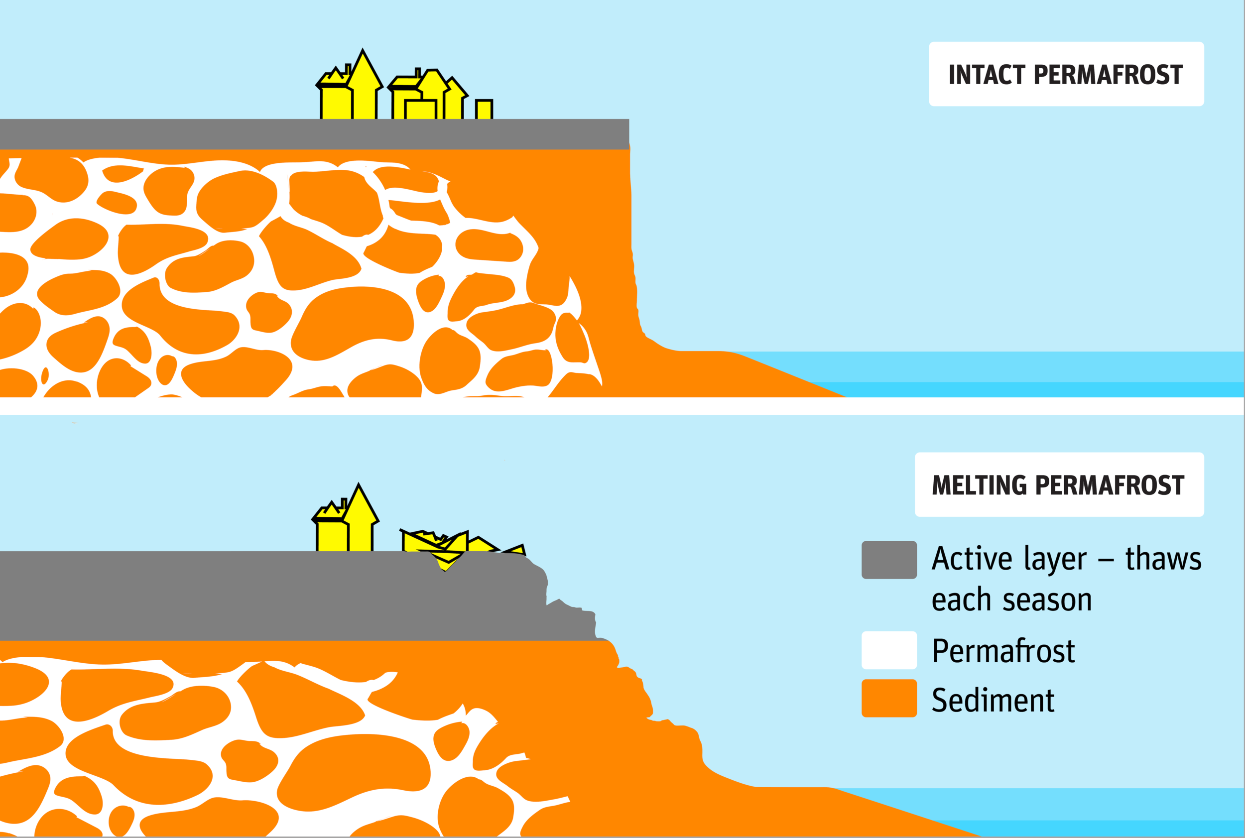 Permafrost Melting-01.png