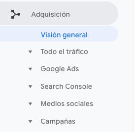 Adquisición de usuarios en Google Analytics — PLETÓRICA DESIGNS