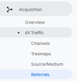 Audience Acquisition menu on Google Analytics — PLETÓRICA DESIGNS